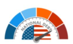 a U.S. national debt barometer in the red zone showing a high risk of default